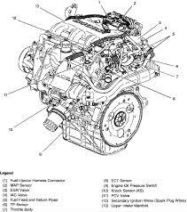 3 1 l v6 engine diagram wiring diagram for you • 3 1l v6 engine diagram wiring library rh 73 codingcommunity de engine breakdown diagrams buick 3 1 engine diagram