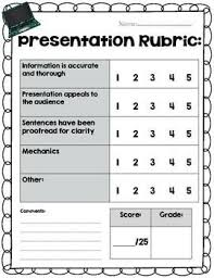 Powerpoint Keynote Google Slides Presentation Rubric Lesson Ideas