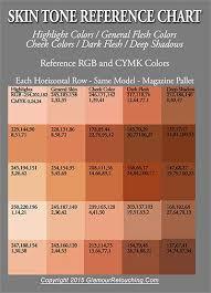 Image Result For Cmyk Skin Tone Photoshop I 2019