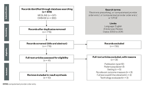 Impact Of Electronic Prescribing On Patient Safety In