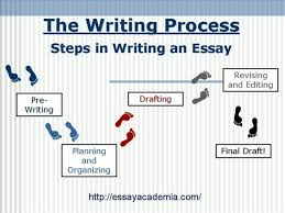 best essay ghostwriters for hire proposal and dissertation help process analysis essay sample how to write