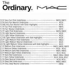 16 Factual Mac Matchmaster Conversion Chart
