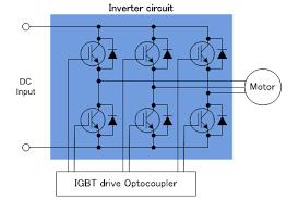 design topologies renesas electronics europe 3 phase inverter motor