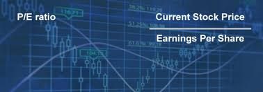 What Is P E Ratio How Important Is It Investment Shastra