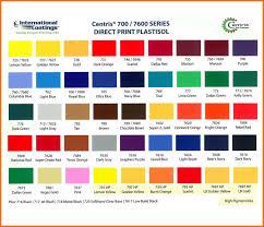 International Coatings Ink Color Chart 777lf Lime Green