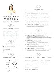 Cover Letter For Fashion Industry Fashion Industry Resume Cover
