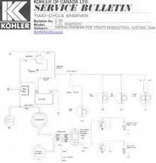 kohler magnum 20 hp wiring diagram images ideas kohler engine 20 hp kohler engine diagram get image about wiring