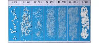 99 99 High Purity 8 16 Mesh Silica Sand For Sandblasting Buy 8 16 Mesh Silica Sand Silica Sand For Sandblasting High Purity 8 16 Mesh Silica Sand