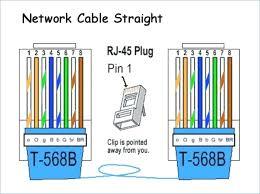 rj45 wiring diagram b cat 5 cable connectors diagram cat 6 wire Cat 6 568C Cable Wiring Diagram rj45 wiring diagram b cat 5 cable connectors diagram cat 6 wire diagram cat 6 connector installation rj45 socket wiring diagram uk