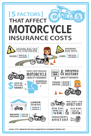 motorcycle insurance rates uk 44billionlater