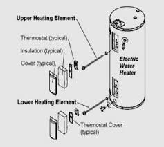 water heater thermostat wiring diagram how to replace a heating water heater thermostat wiring diagram how to replace a heating element in an electric water heater