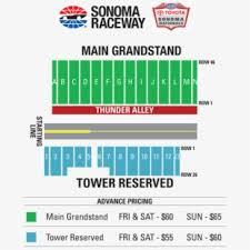 Seating Chart Sonoma Raceway Nhra Seating Chart