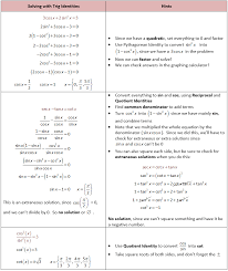 how to write an introduction in trig identities homework help the official provider of online tutoring and homework help to the department of defense