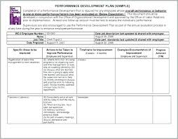 Work Instruction Template Work Manual Template