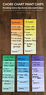How To Make A Chore Chart Ive Come Up With A Simple Chore Chart That Will Help My