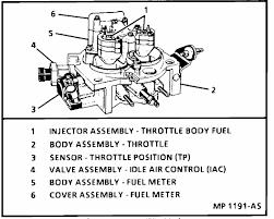gm tbi iac wiring diagram wiring diagram for you • 1981 cadillac fleetwood dfi location of oxygen sensor technical rh forums aaca org iac solenoid wiring diagram gm tachometer wiring diagram