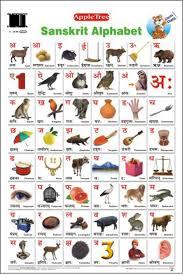 Sanskrit Alphabet Chart Buy Educational Charts Sanskrit Alphabet Book Online at Low Prices 1