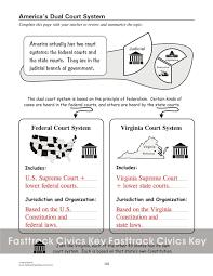 Fasttrack Civics Pages Unit Ce 10 The Court System