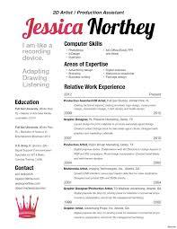Comfortable Best Resume Books 2014 Contemporary Documentation
