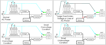 asco transfer switches wiring diagrams asco automotive wiring asco transfer switches wiring diagrams line interactive diagram faq