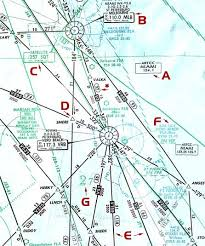 Jeppesen High Altitude Enroute Charts Enroute Charts
