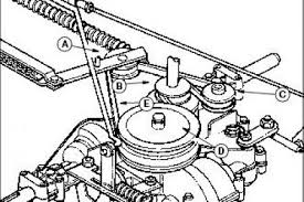 riding lawn mower parts diagram. poulan lawn tractor mower parts \u2013 all image wiring diagram intended for riding