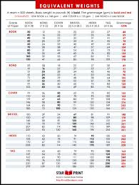 Paper Weight Conversion Chart Best Picture Of Chart