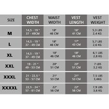 Bullet Proof Vest Rating Chart Windbreaker Fight Jacket Bullet Proof Vest Protection Level