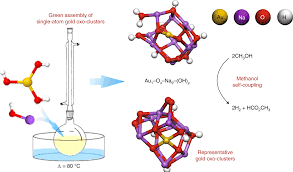 Single Atom Gold Oxo Clusters Prepared In Alkaline Solutions