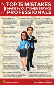 At T Customer Service Top 15 Mistakes Made By Customer Service Professionals Infographic