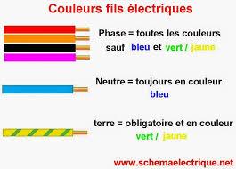 Superior Code Couleur Fil Electrique