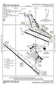 Sfo Runway Chart Metropolitan Oakland International Airport Koak Aopa