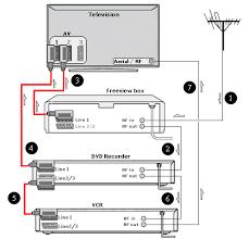 tv dvd wiring diagram wiring diagram rules dvd hookup diagram wiring diagram expert tv dvd wiring diagram