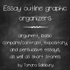 the best persuasive essay outline ideas essay outline graphic organizers