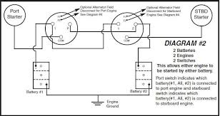 battery switch question the hull truth boating and fishing forum add a battery dual circuit system model 8646275 at Wiring 2 Batteries In A Boat