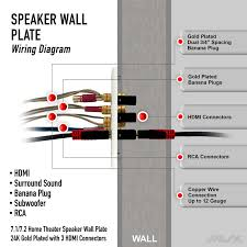 hdmi wiring diagram for home theater solidfonts diy home theater wiring automotive diagrams