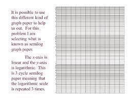 Nonlinear Modeling Problem 4 6 Gypsy Moths Since Gypsy