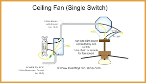 ceiling light wiring colors 5 wiring ceiling fan with light ceiling fan light switch wire colors