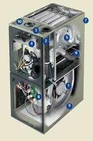 american standard furnace model numbers. Exellent Standard In American Standard Furnace Model Numbers T