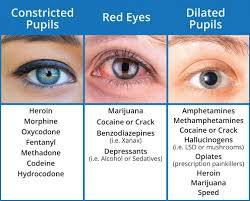 What Drugs Cause Red Eyes And Dilated Pupils Sober College