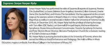 Special List - Sonya Harper Nyby