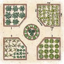 Small Picture How To Make a Raised Bed Garden Veggies Yards and Gardens