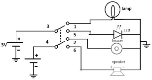 single pole single throw switch diagram wiring diagram for you • single pole triple throw on on industrial toggle switches triple rh buttesd info double pole single throw switch wiring diagram double pole single throw