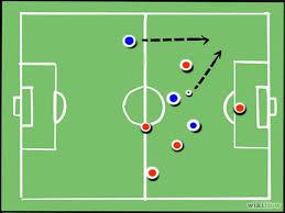 offsides   mnsrc ref helpunderstand offside in soccer  football  step bullet  jpg