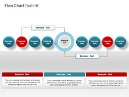 Flow Chart Slide Dont Miss Gantt Chart Software With Compare Prices Before