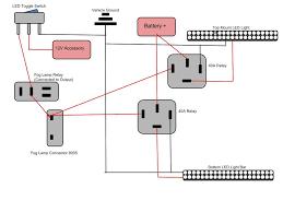 auxbeam led bar light wiring diagram wiring diagram schematics cree light bar wiring diagram nilza net