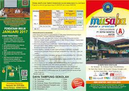 Home › aplikasi › kurikulum 2013. Smk Muhammadiyah 1 Bantul