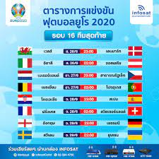ตารางแข่งขันฟุตบอลยูโร 2020 รอบ 16 ทีมสุดท้าย - Infosat