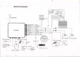auto alarm wiring diagrams   diagrams car alarm wiring system    car alarm system wiring diagram car alarm remote full set central