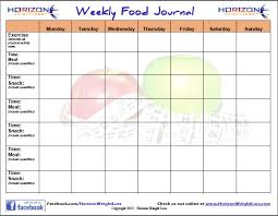 Proper Nutrition For Weight Loss Horizon Weight Loss